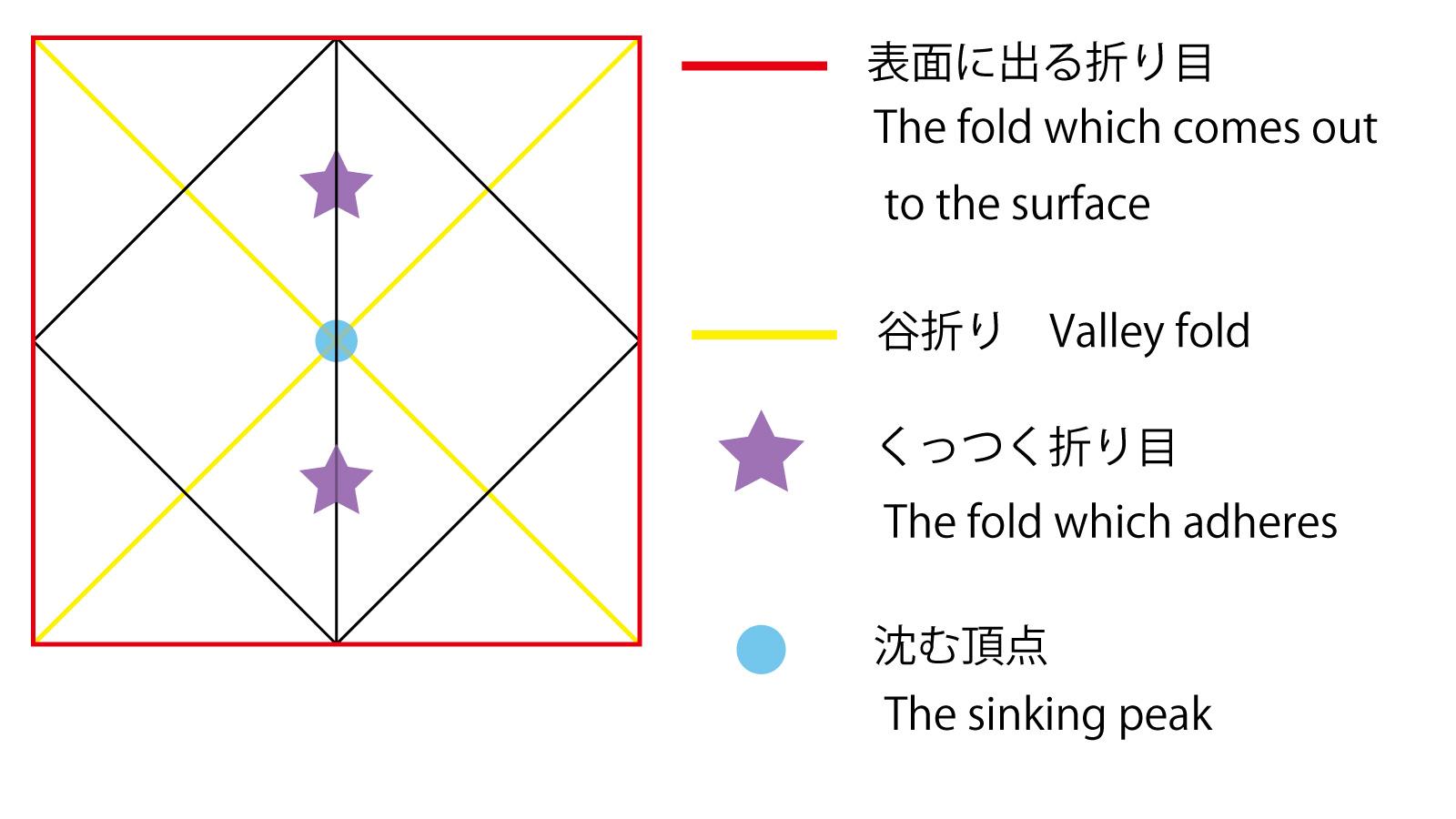 すべての折り紙 折り紙 マジックボール 折り方 : マジックボールの基本