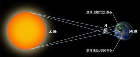 日食2-m