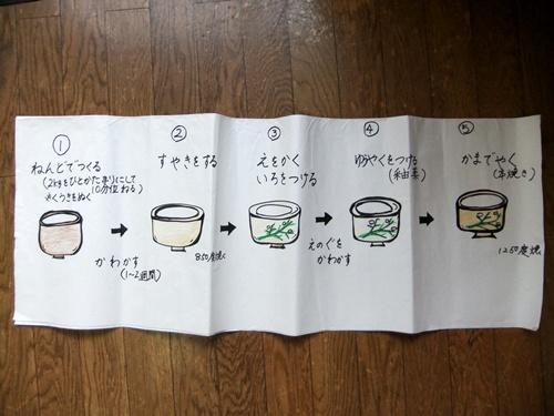 2012.9.7 親子陶芸(絵付け) 045