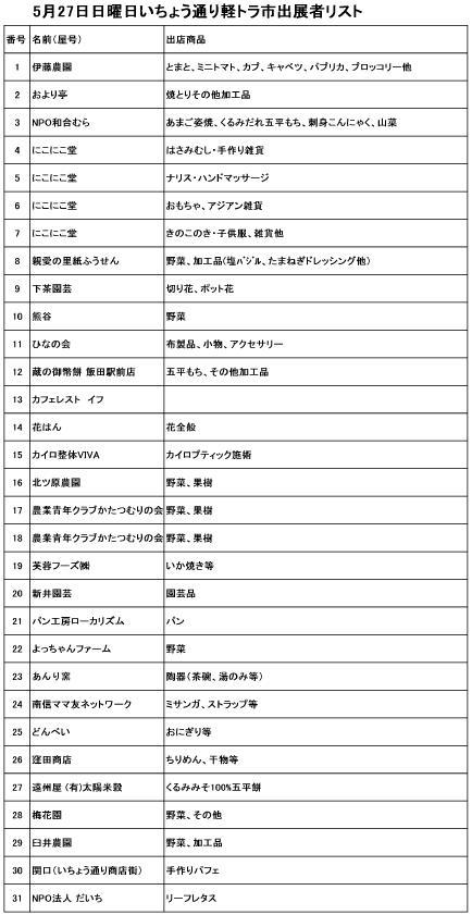 2012.05.27出店者名簿