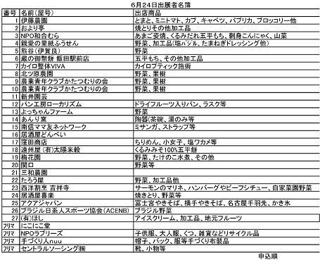 2012.06.24出展者名簿