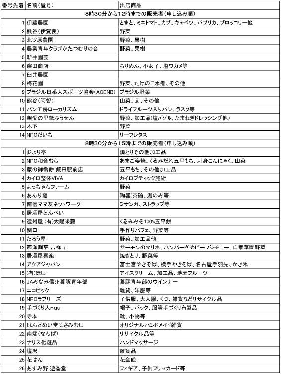 2012.07.22出展者名簿
