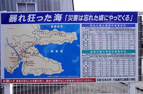 綾里駅前の警告看板