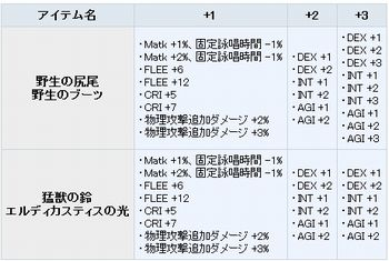 2012-08-09_13-50-33_RagnarokOnline.jpg