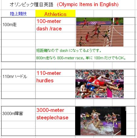 Olympic games 1
