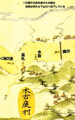 浦賀道見取絵図:木古庭村中心部