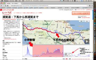 ルートラボ上で逗子新宿から3里の位置を探る