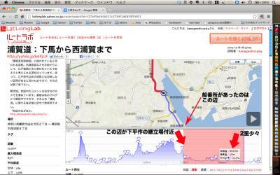 浦賀道:下平作の継立場から2里の位置