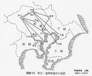 町田市史上巻338ページ図