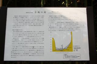 浦賀道(鎌倉):名越切通・第一切通の案内掲示