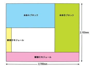ベース構成図