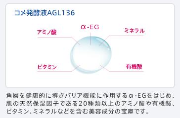 コメ発酵液AGL136