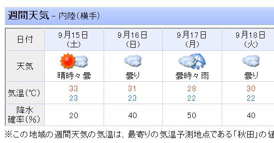 2012年9月16日の週間天気予報