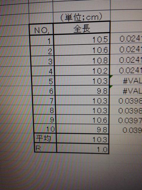20141026BV7幼魚全長データ