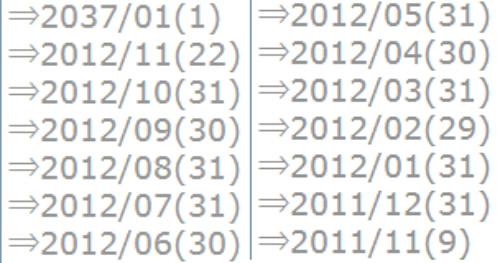 1周年記事数