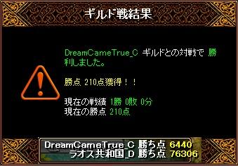 ラオスGv VS DreamsCameTrue_C様 結果