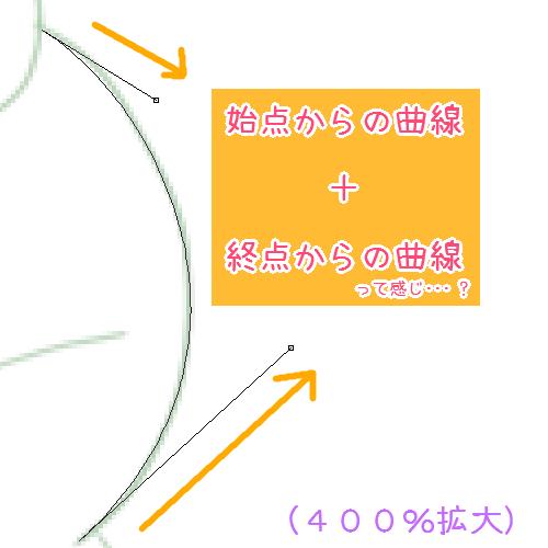 ベジェ曲線4