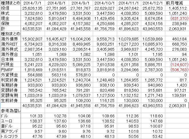 asset20141201.png