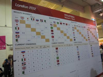2012Olympic 129