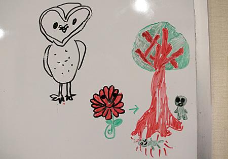 子供が描いたフクロウ