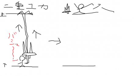 【MH4】『第2の新武器』シルエット公開後の予想まとめ21
