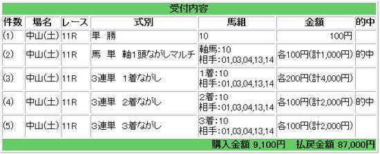 20130330ny11rrireki (2)