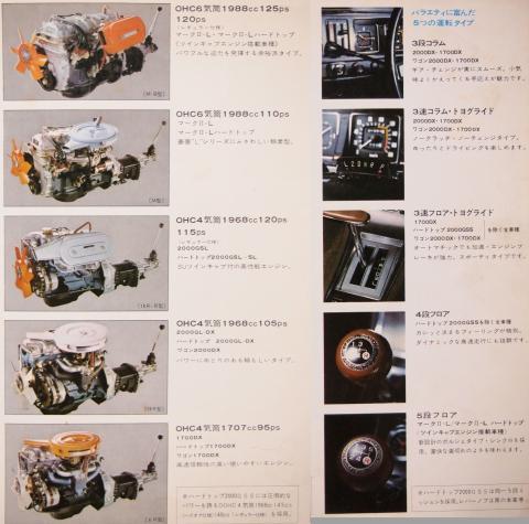72年8月 マークⅡ エンジン+ミッション