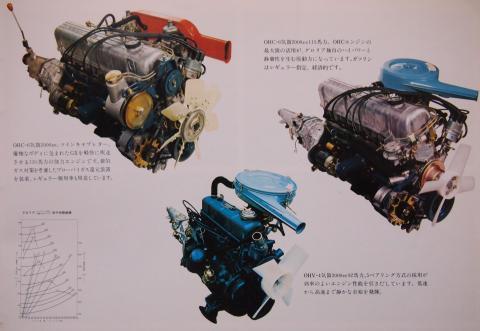 71年 グロリア エンジン