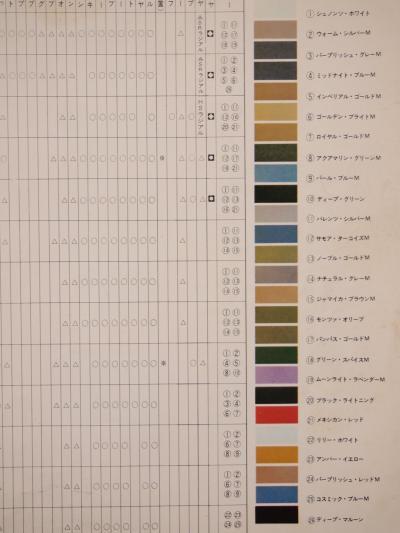 72年8月 マークⅡ カラー