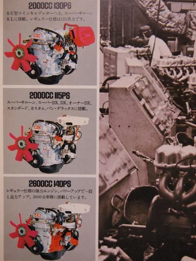 73年2月 クラウン エンジンラインナップ