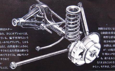 80年1月 セリカ リアサス透視図