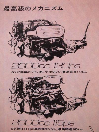 71年2月 セドリック エンジン