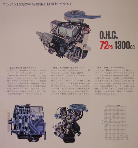 67年8月 ブルーバード エンジン