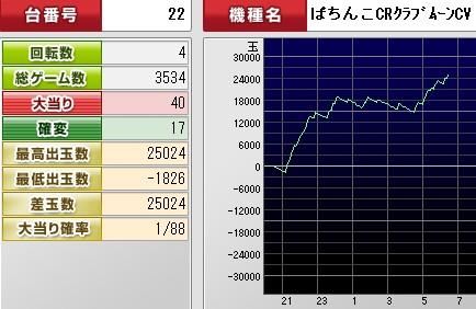 2012y06m14d_063340593(クラブムーン)