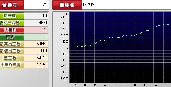 2012y06m21d_172424265(オークス)