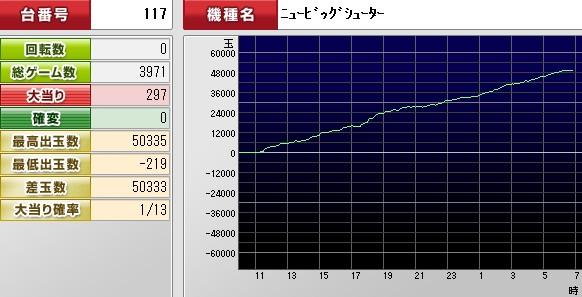 2012y06m20d_065540656(シューター)