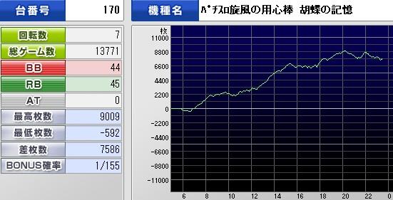 2012y06m24d_233525645(胡蝶2戦目)