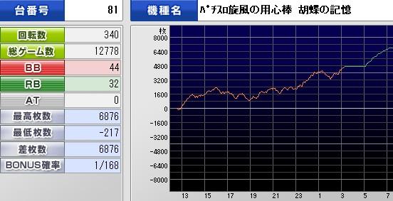2012y06m28d_181621906(胡蝶1戦目)