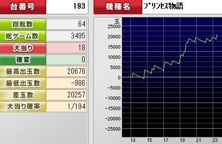 2012y06m26d_234031921(プリン2戦目)