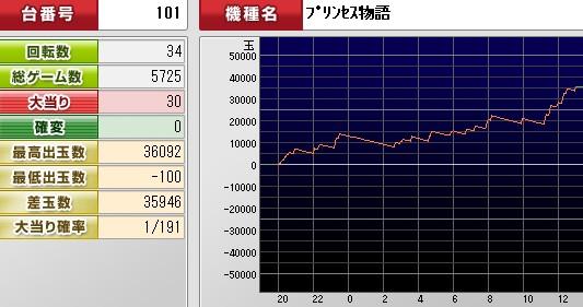 2012y06m26d_234022890(プリン1戦目)