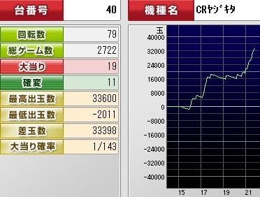 2012y06m28d_215748656(ヤジキタ)