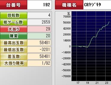 2012y07m01d_234719359(ヤジキタ1戦目)
