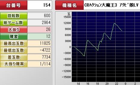 2012y06m30d_232856654(アクビ1戦目)