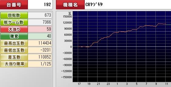2012y07m02d_122733031(ヤジキタ2戦目 お替り)