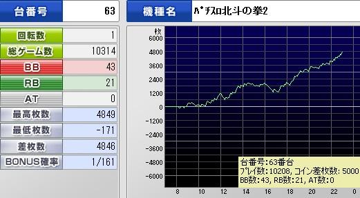2012y11m19d_230415046(北斗2)