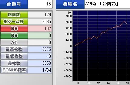 2012y12m10d_181253375肉④