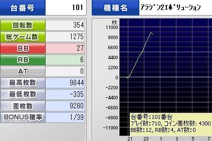 2012y12m04d_001816125.jpg