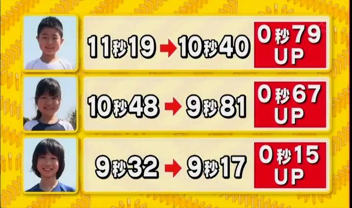 1時間で足が速く、3人を比較