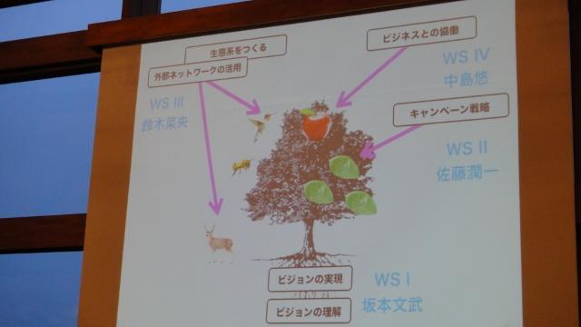 水守人2012-12-4-5