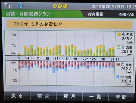 7-1発電_R